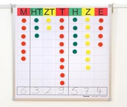 Betzold Magnethaftende Stellenwerttafel - Mathematik Rechnen lernen Zahlen Schule Kinder Schüler Unterricht Lehrmittel trainieren üben Übungen Rechenaufgaben Mathematikaufgaben -