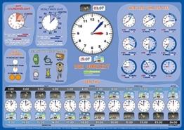 mindmemo Lernposter - Die Uhrzeit - Grundschul Poster - geniale Lernhilfe - DinA2 PremiumEdition -
