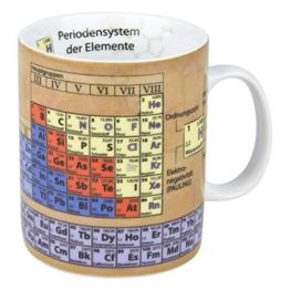 Becher Chemie -
