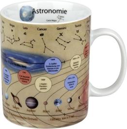 """Könitz K1153301623 Kaffeebecher Wissensbecher """"Astronomie"""" -"""