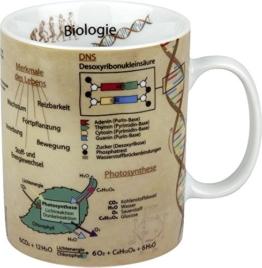 """Könitz K1153301624 Kaffeebecher Wissensbecher """"Biologie"""" -"""